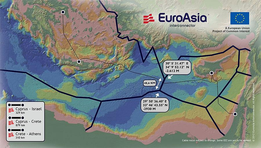 euroasia-interconnector